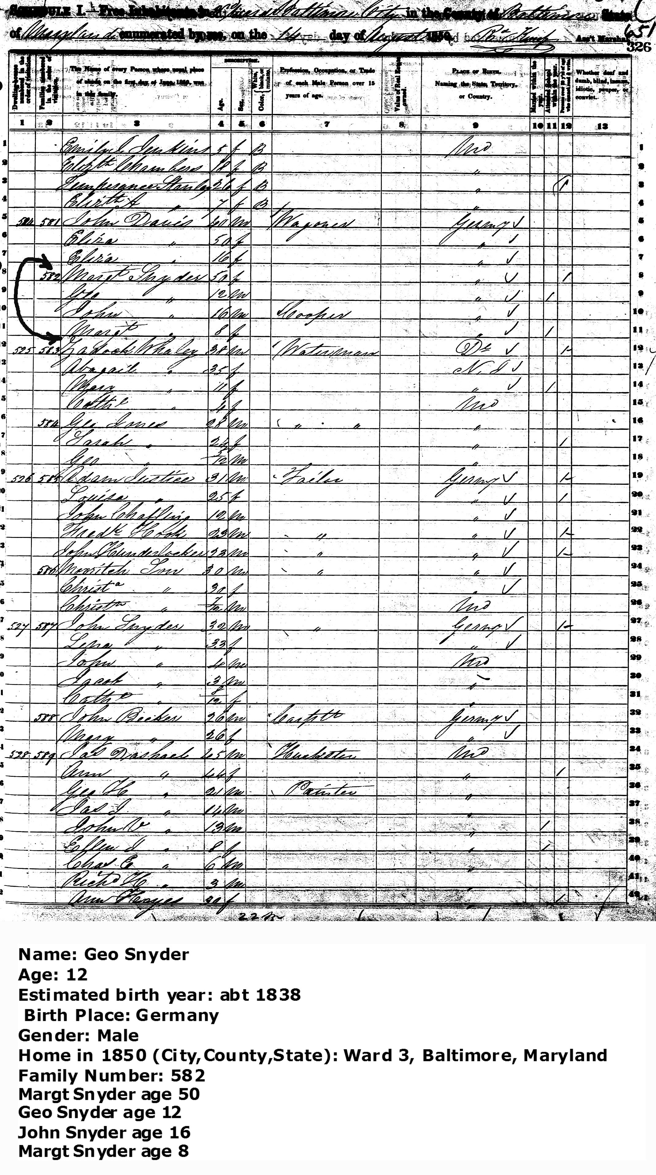 georgeschneider1850census.jpg
