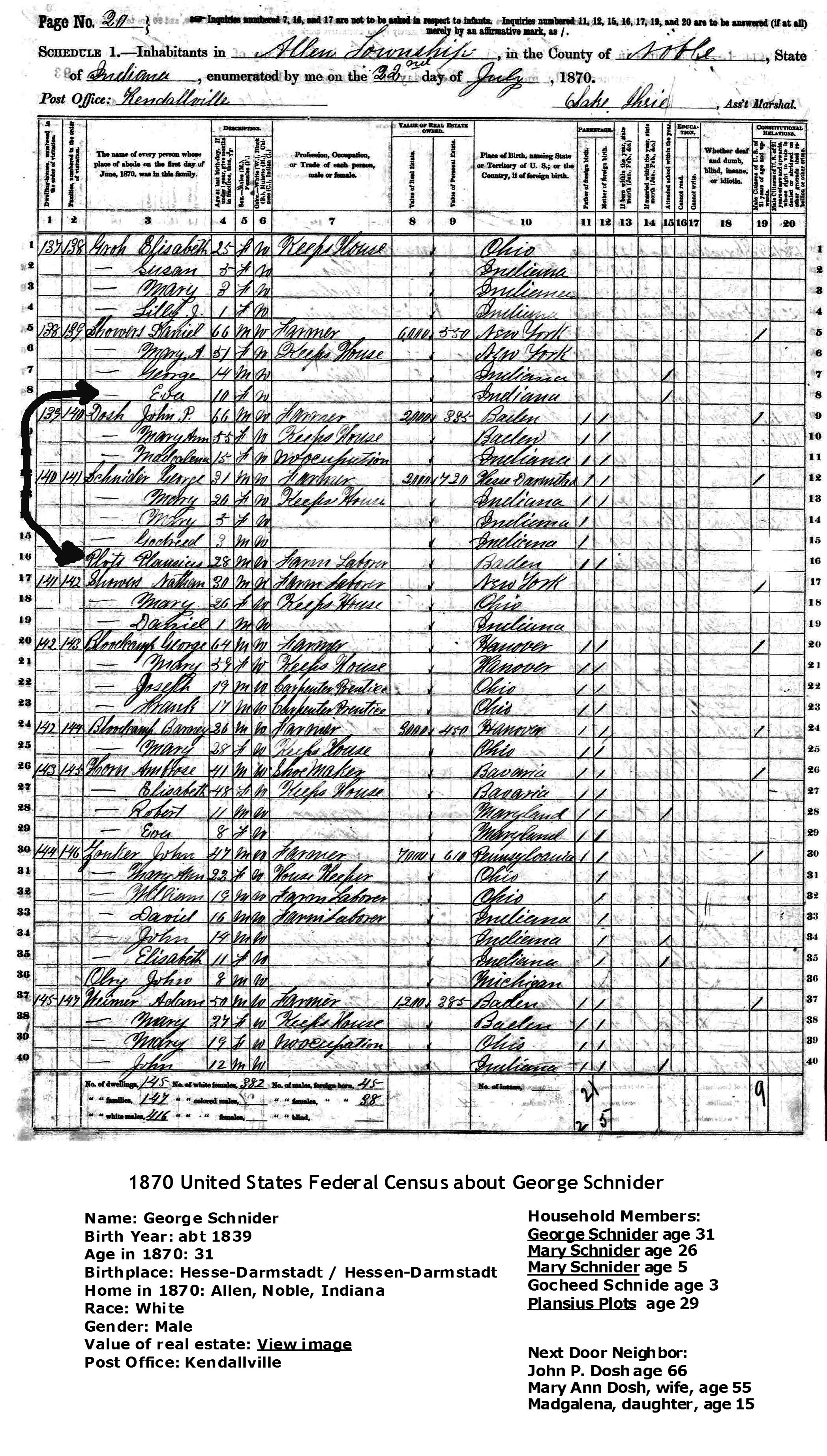 georgeschneider1870census.jpg